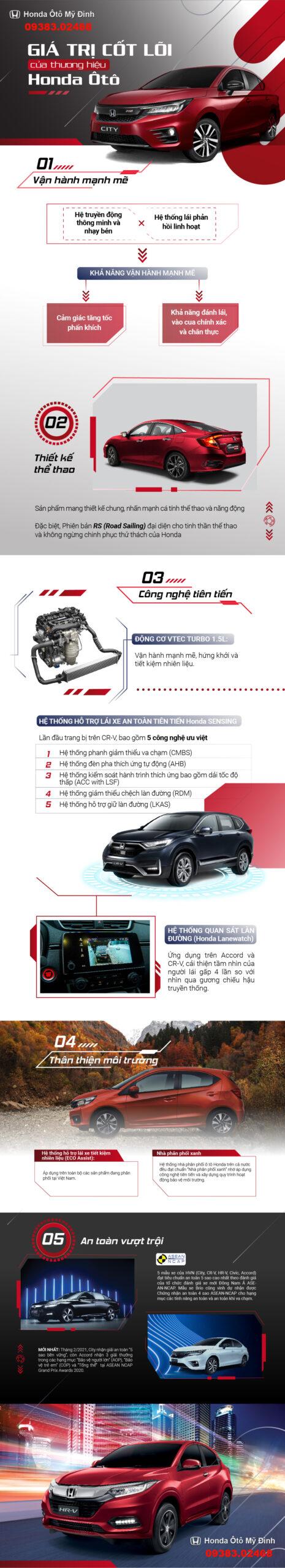 Giá trị cốt lõi của Honda